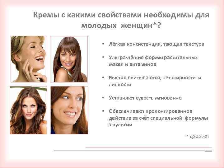 Кремы с какими свойствами необходимы для молодых женщин*? • Лёгкая консистенция, тающая текстура •