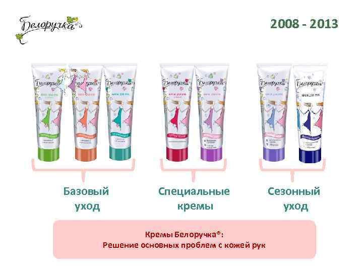 2008 - 2013 Базовый уход Специальные кремы Кремы Белоручка®: Решение основных проблем с кожей