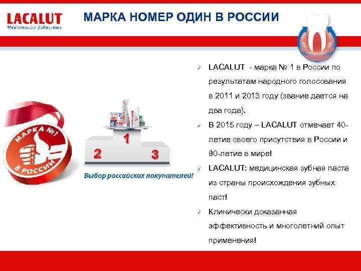 МАРКА НОМЕР ОДИН В РОССИИ ü LACALUT - марка № 1 в России по