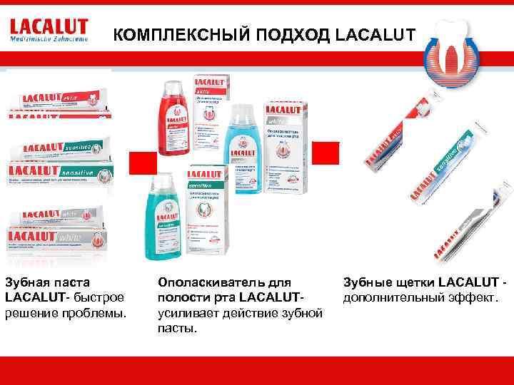 КОМПЛЕКСНЫЙ ПОДХОД LACALUT Зубная паста LACALUT- быстрое решение проблемы. Ополаскиватель для полости рта LACALUT-