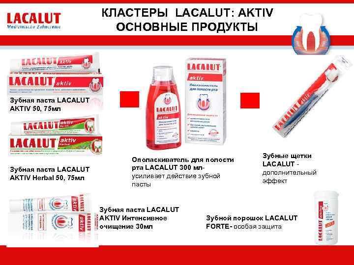 КЛАСТЕРЫ LACALUT: AKTIV ОСНОВНЫЕ ПРОДУКТЫ Зубная паста LACALUT AKTIV 50, 75 мл Зубная паста