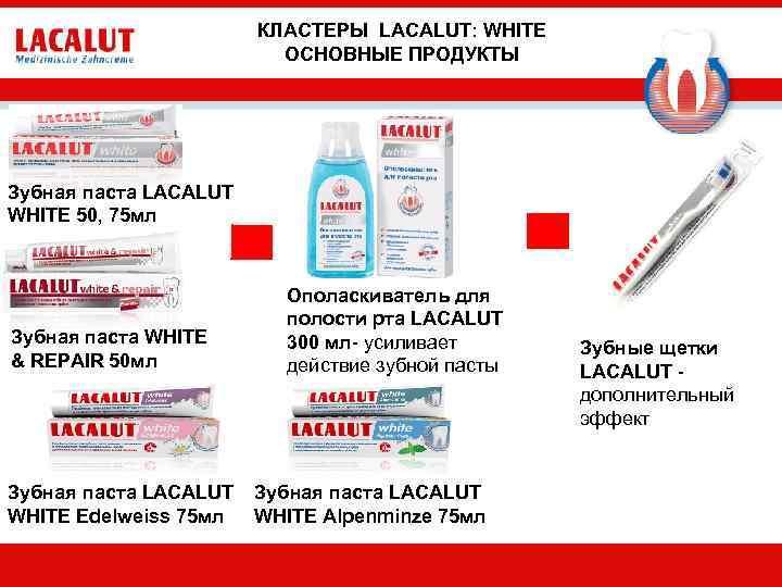 КЛАСТЕРЫ LACALUT: WHITE ОСНОВНЫЕ ПРОДУКТЫ Зубная паста LACALUT WHITE 50, 75 мл Зубная паста