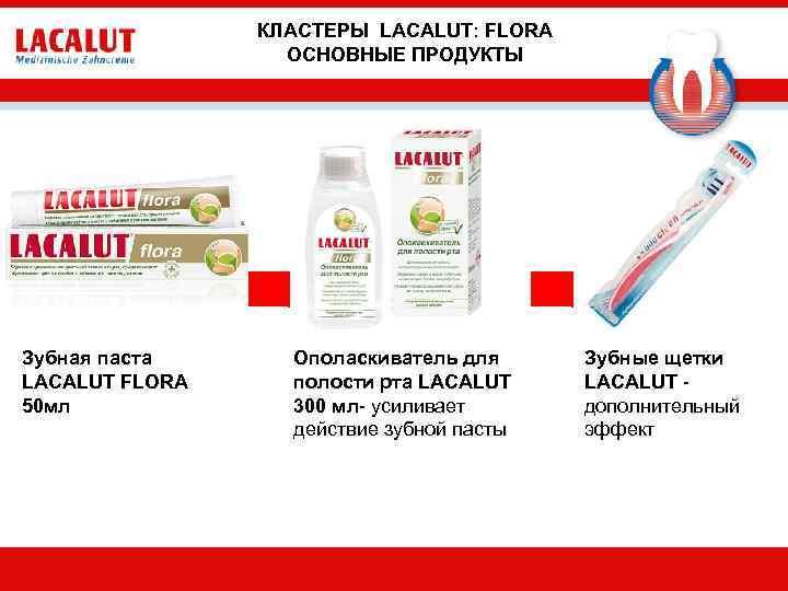 КЛАСТЕРЫ LACALUT: FLORA ОСНОВНЫЕ ПРОДУКТЫ Зубная паста LACALUT FLORA 50 мл Ополаскиватель для полости