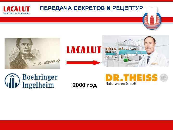 ПЕРЕДАЧА СЕКРЕТОВ И РЕЦЕПТУР 2000 год