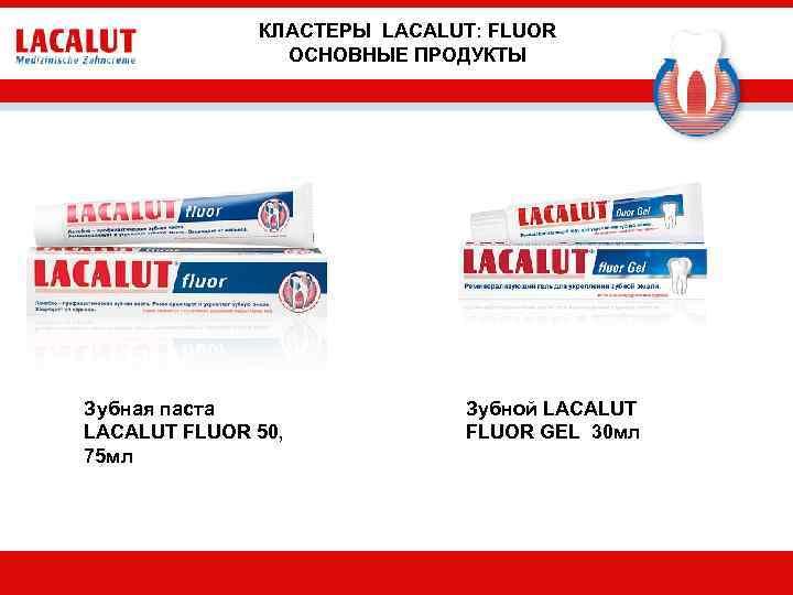 КЛАСТЕРЫ LACALUT: FLUOR ОСНОВНЫЕ ПРОДУКТЫ Зубная паста LACALUT FLUOR 50, 75 мл Зубной LACALUT