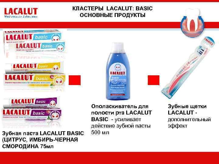 КЛАСТЕРЫ LACALUT: BASIC ОСНОВНЫЕ ПРОДУКТЫ Зубная паста LACALUT BASIC (ЦИТРУС, ИМБИРЬ-ЧЕРНАЯ СМОРОДИНА 75 мл