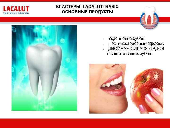КЛАСТЕРЫ LACALUT: BASIC ОСНОВНЫЕ ПРОДУКТЫ • • • Укрепление зубов. Противокариесный эффект. ДВОЙНАЯ СИЛА