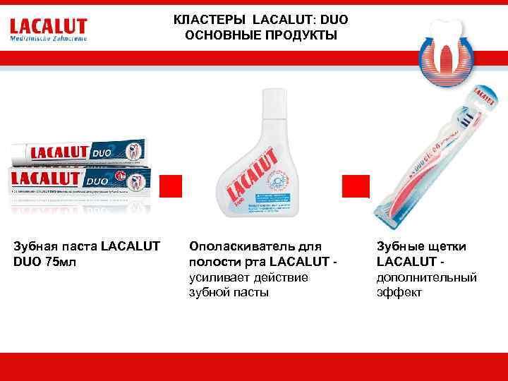 КЛАСТЕРЫ LACALUT: DUO ОСНОВНЫЕ ПРОДУКТЫ Зубная паста LACALUT DUO 75 мл Ополаскиватель для полости