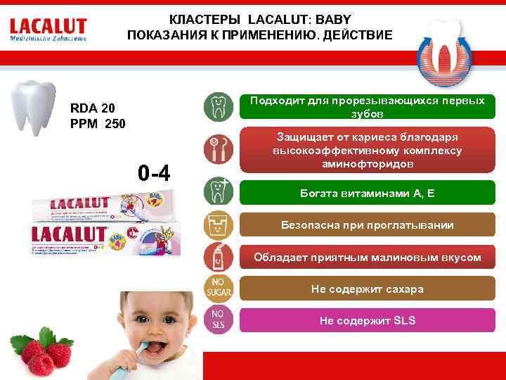 КЛАСТЕРЫ LACALUT: BABY ПОКАЗАНИЯ К ПРИМЕНЕНИЮ. ДЕЙСТВИЕ Подходит для прорезывающихся первых зубов RDA 20