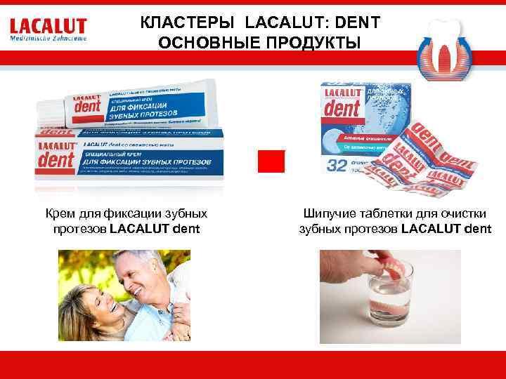 КЛАСТЕРЫ LACALUT: DENT ОСНОВНЫЕ ПРОДУКТЫ Крем для фиксации зубных протезов LACALUT dent Шипучие таблетки