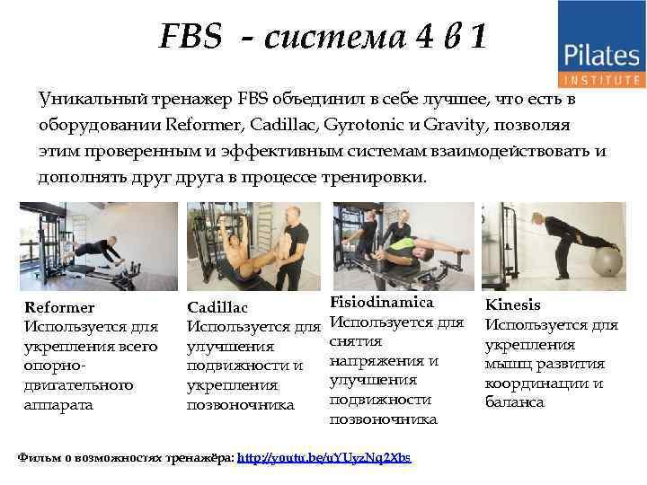 FBS - система 4 в 1 Уникальный тренажер FBS объединил в себе лучшее, что