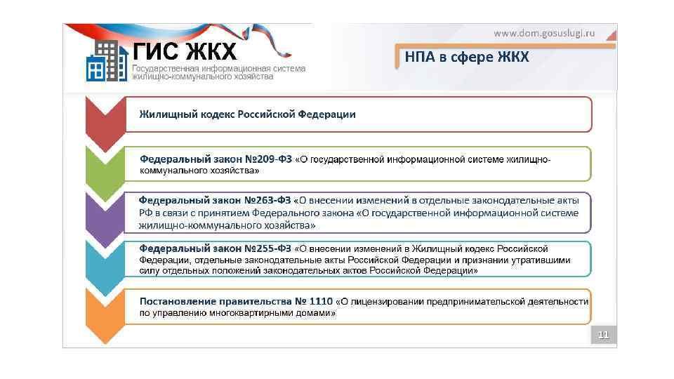 Организация Управлением Строительством И Жилищно-коммунальным Хозяйством Шпаргалка