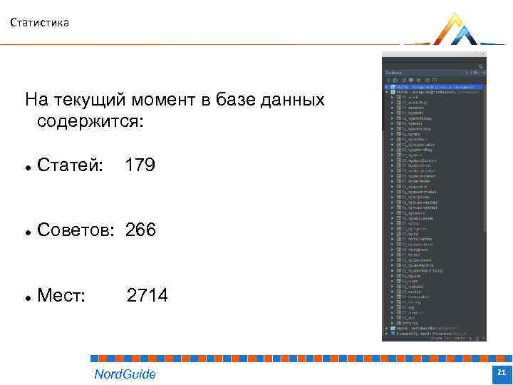 Статистика На текущий момент в базе данных содержится: Статей: 179 Советов: 266 Мест: 2714