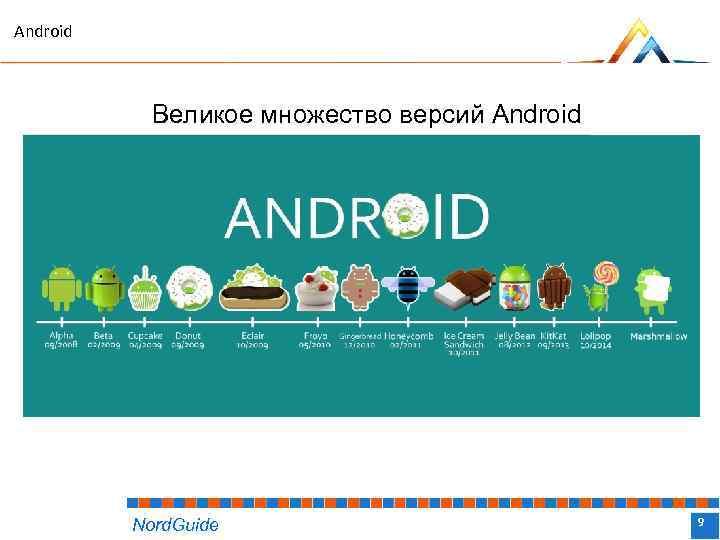 Android Великое множество версий Android Nord. Guide Название доклада 9