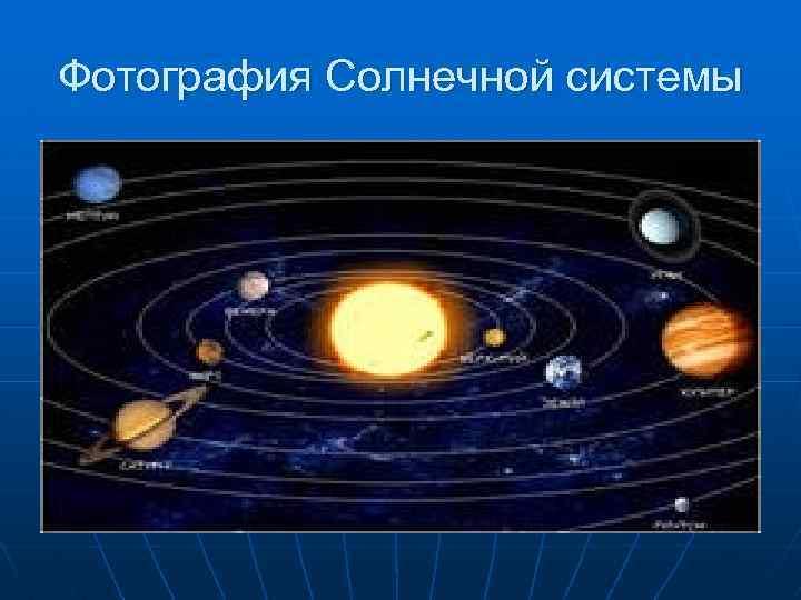 Фотография Солнечной системы