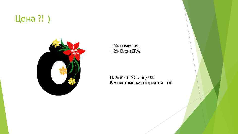 Цена ? ! ) + 5% комиссия + 2% Event. CRM Платежи юр. лиц-