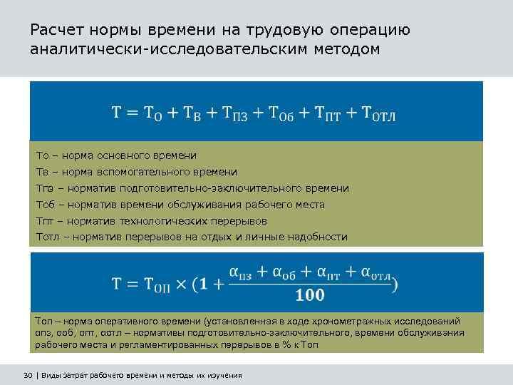 Часа рабочего рассчитывается как стоимость часы работы стоимость украина