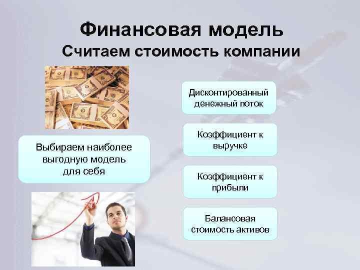 Финансовая модель Считаем стоимость компании Дисконтированный денежный поток Выбираем наиболее выгодную модель для себя