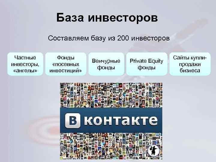 База инвесторов Составляем базу из 200 инвесторов Частные инвесторы, «ангелы» Фонды «посевных инвестиций» Венчурные