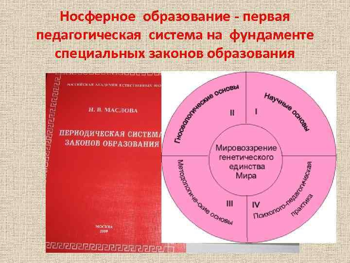 Носферное образование - первая педагогическая система на фундаменте специальных законов образования