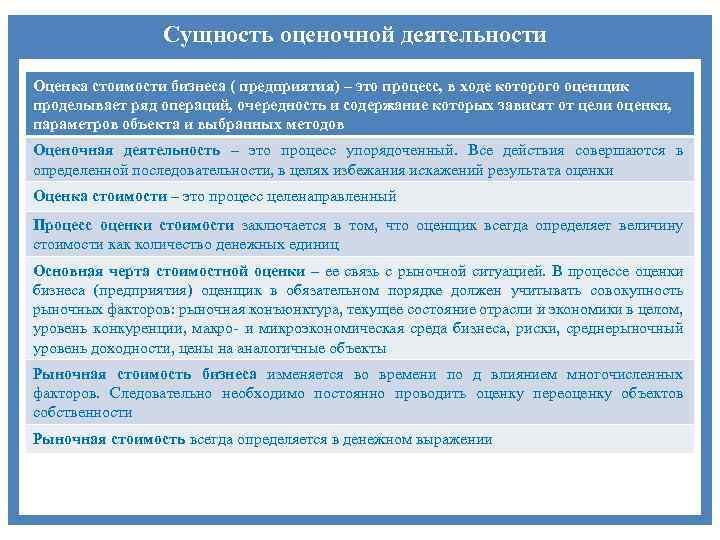 Объекты Оценочной Деятельности Шпаргалка