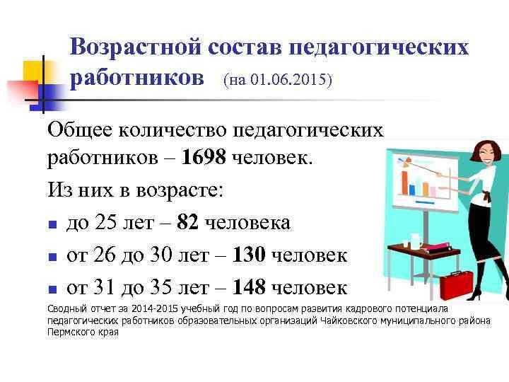 Возрастной состав педагогических работников (на 01. 06. 2015) Общее количество педагогических работников – 1698