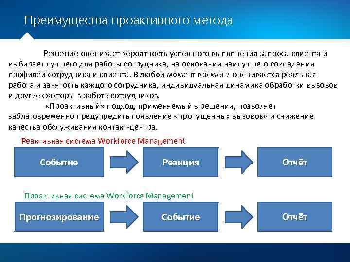 Преимущества проактивного метода Решение оценивает вероятность успешного выполнения запроса клиента и выбирает лучшего для