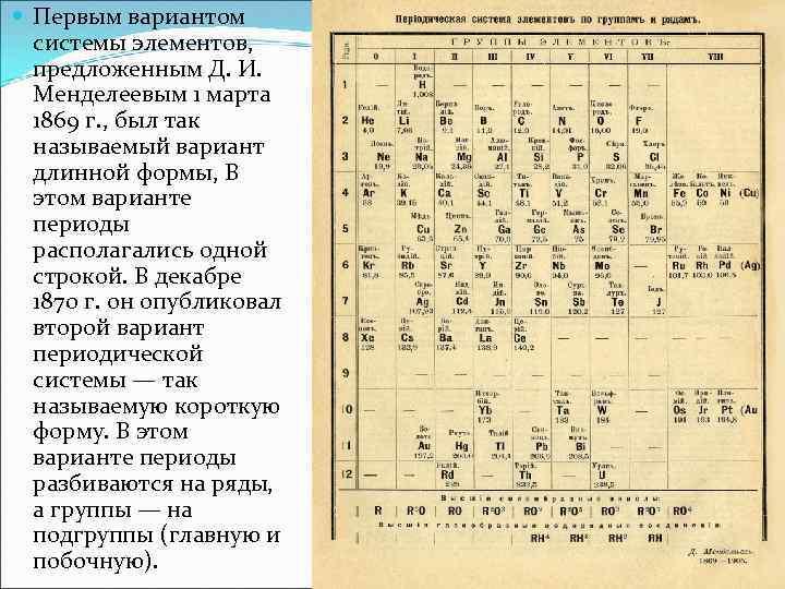 Первым вариантом системы элементов, предложенным Д. И. Менделеевым 1 марта 1869 г. ,