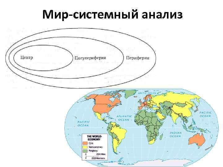 Мир-системный анализ