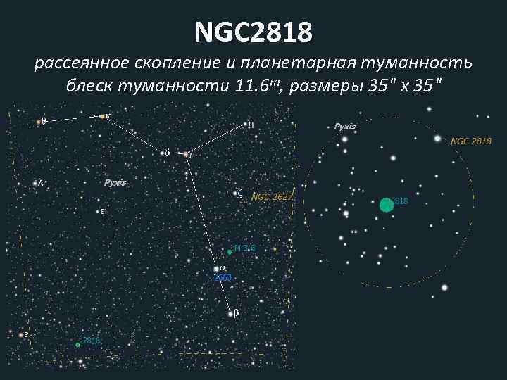 NGC 2818 рассеянное скопление и планетарная туманность блеск туманности 11. 6 m, размеры 35