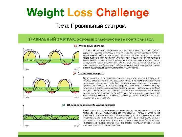 Weight Loss Challenge Тема: Правильный завтрак.