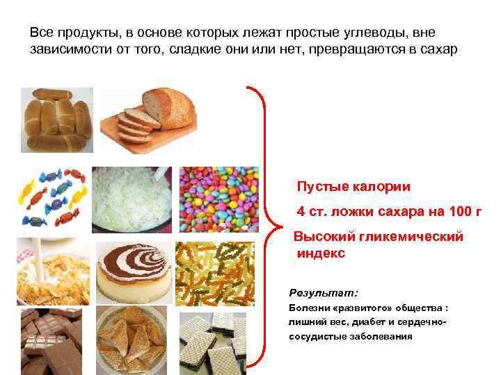 Все продукты, в основе которых лежат простые углеводы, вне зависимости от того, сладкие они