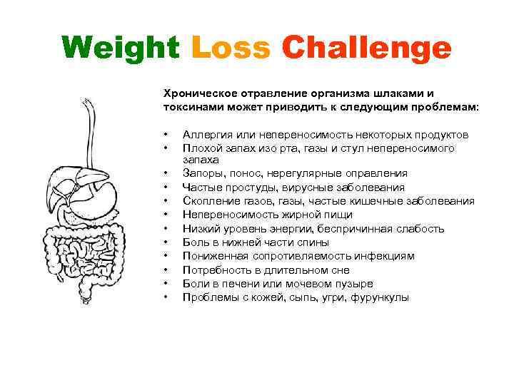 Weight Loss Challenge Хроническое отравление организма шлаками и токсинами может приводить к следующим проблемам: