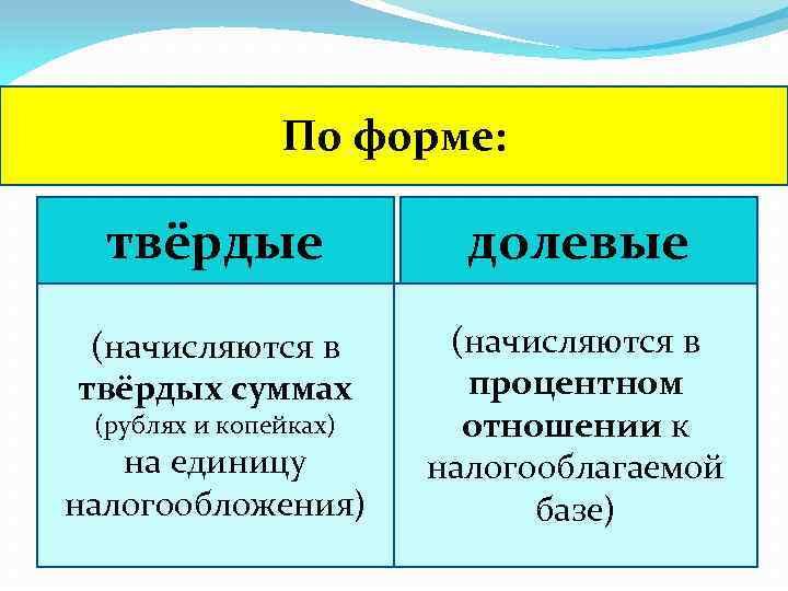По форме: твёрдые долевые (начисляются в твёрдых суммах (начисляются в процентном отношении к налогооблагаемой