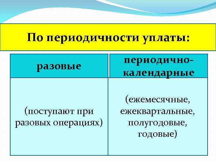 По периодичности уплаты: разовые периодичнокалендарные (поступают при разовых операциях) (ежемесячные, ежеквартальные, полугодовые, годовые)
