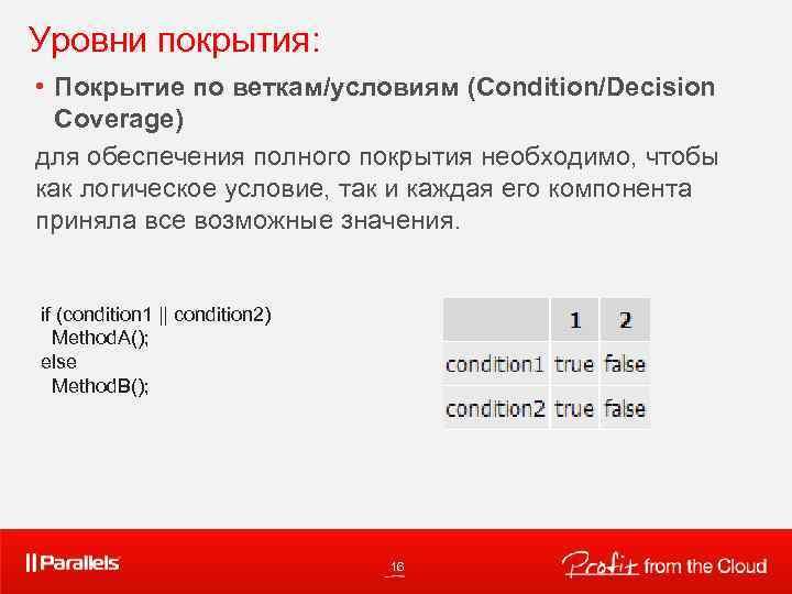 Уровни покрытия: • Покрытие по веткам/условиям (Condition/Decision Coverage) для обеспечения полного покрытия необходимо, чтобы