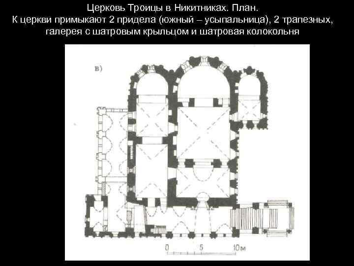 Церковь Троицы в Никитниках. План. К церкви примыкают 2 придела (южный – усыпальница), 2