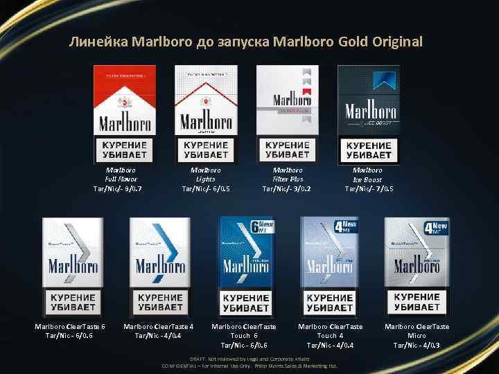 Линейка Marlboro до запуска Marlboro Gold Original Marlboro Full Flavor Tar/Nic/- 9/0. 7 Marlboro