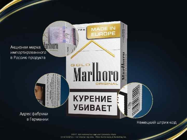 Акцизная марка импортированного в Россию продукта Адрес фабрики в Германии Немецкий штрих-код DRAFT. Not