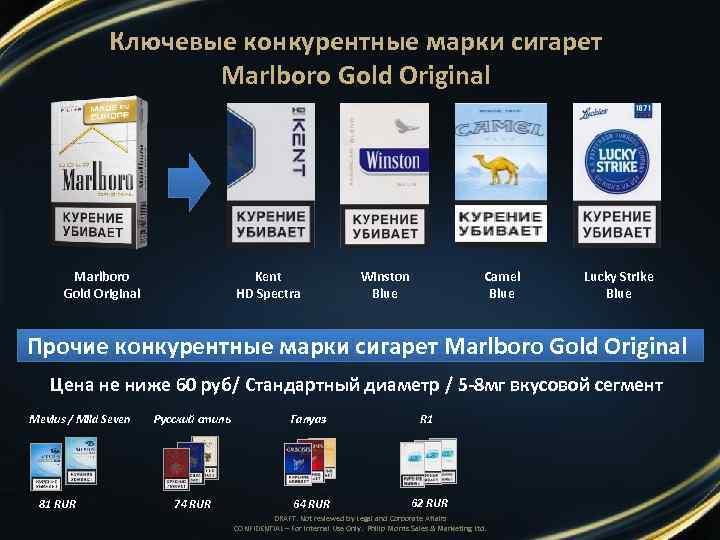 Ключевые конкурентные марки сигарет Marlboro Gold Original Kent HD Spectra Marlboro Gold Original Winston
