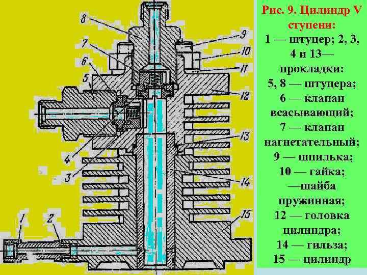 Рис. 9. Цилиндр V ступени: 1 — штуцер; 2, 3, 4 и 13— прокладки: