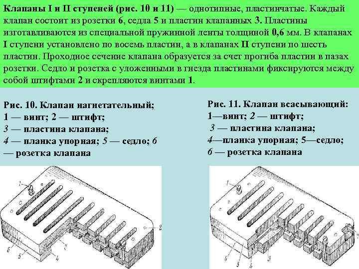 Клапаны I и II ступеней (рис. 10 и 11) — однотипные, пластинчатые. Каждый клапан