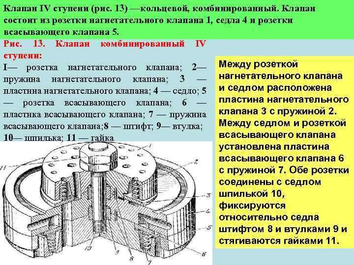 Клапан IV ступени (рис. 13) —кольцевой, комбинированный. Клапан состоит из розетки нагнетательного клапана 1,