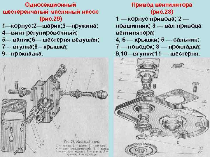 Односекционный шестеренчатый масляный насос (рис. 29) 1—корпус; 2—шарик; 3—пружина; 4—винт регулировочный; 5— валик; 6—
