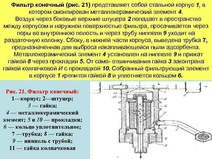 Фильтр конечный (рис. 21) представляет собой стальной корпус 1, в котором смонтирован металлокерамический элемент