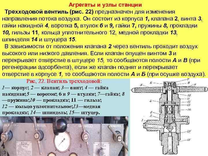 Агрегаты и узлы станции Трехходовой вентиль (рис. 22) предназначен для изменения направления потока воздуха.