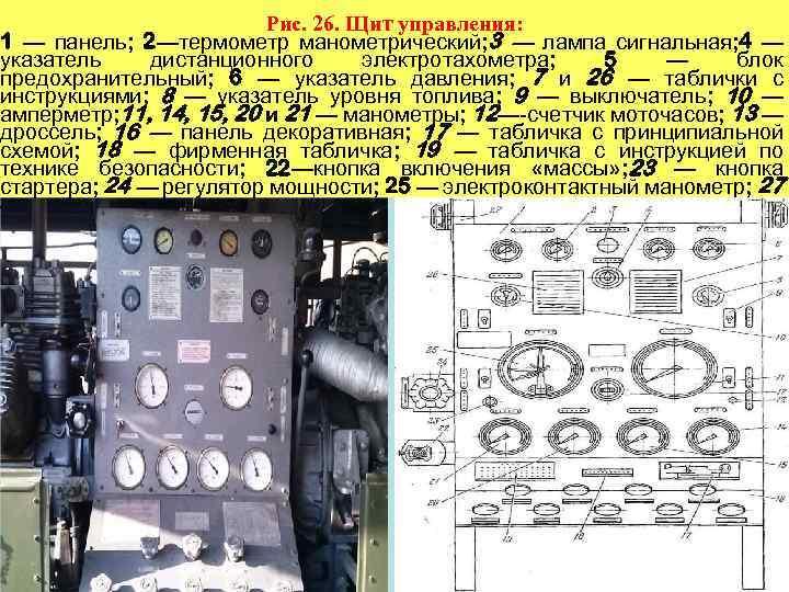 Рис. 26. Щит управления: 1 — панель; 2—термометр манометрический; 3 — лампа сигнальная; 4