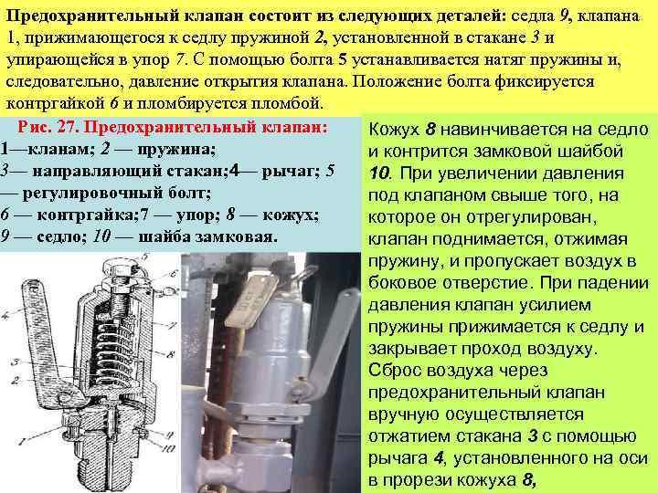 Предохранительный клапан состоит из следующих деталей: седла 9, клапана 1, прижимающегося к седлу пружиной