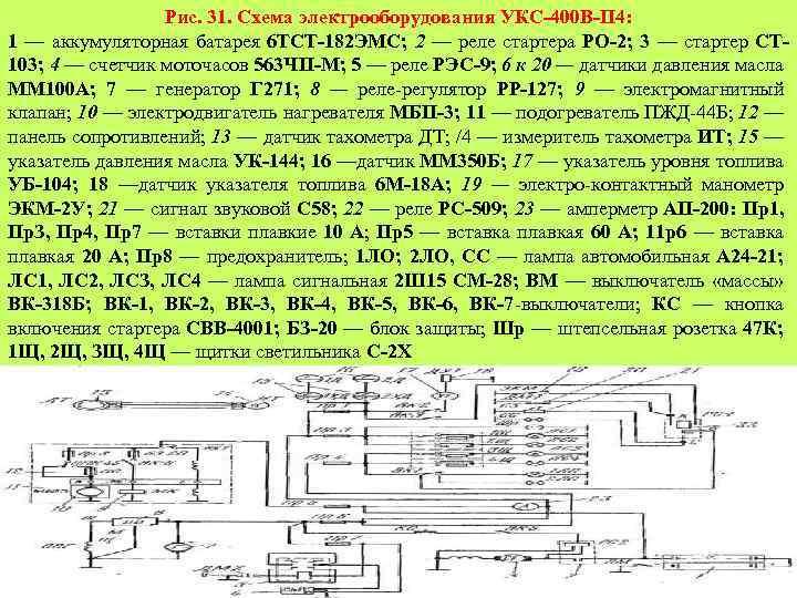 Рис. 31. Схема электрооборудования УКС-400 В-П 4: 1 — аккумуляторная батарея 6 ТСТ-182 ЭМС;
