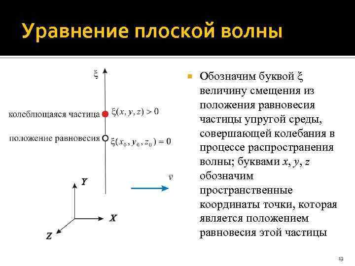 Уравнение плоской волны Обозначим буквой величину смещения из положения равновесия частицы упругой среды, совершающей
